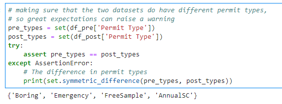 Document Analysis as Python Code with Great Expectations