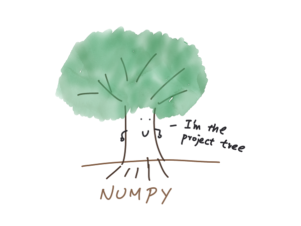 project tree on numpy